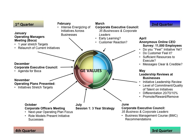 EMarketing Planning and Strategies - PowerPoint PPT Presentation